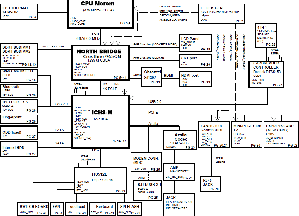 Circuit Diagram Of Motherboard Intel Diy Enthusiasts Wiring Diagrams