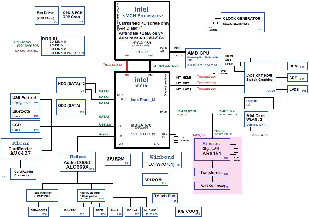 intel core 电路图
