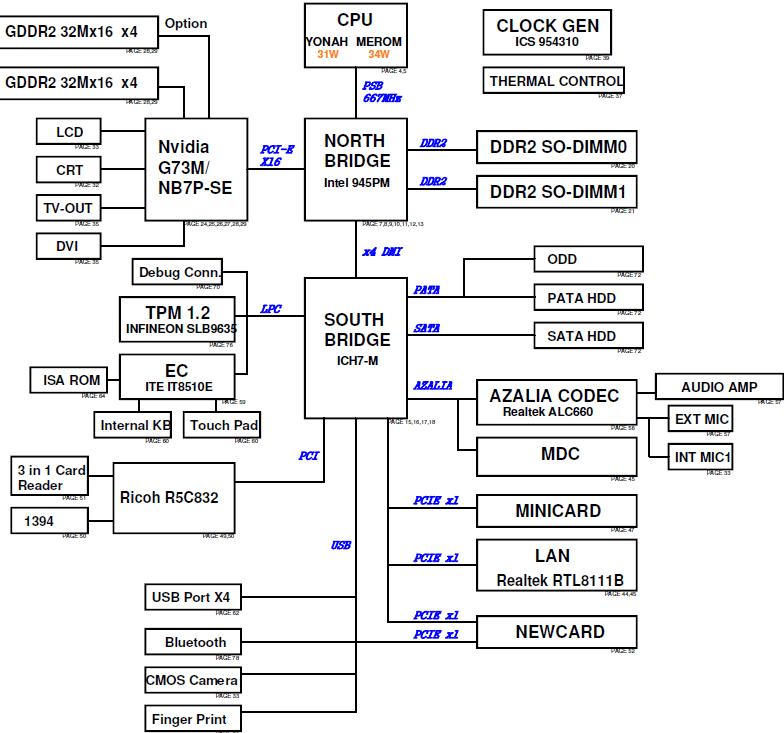asus f3 series f3jv, motherboard schematic diagram led schematic diagram asus f3jv laptop schematic diagram #6