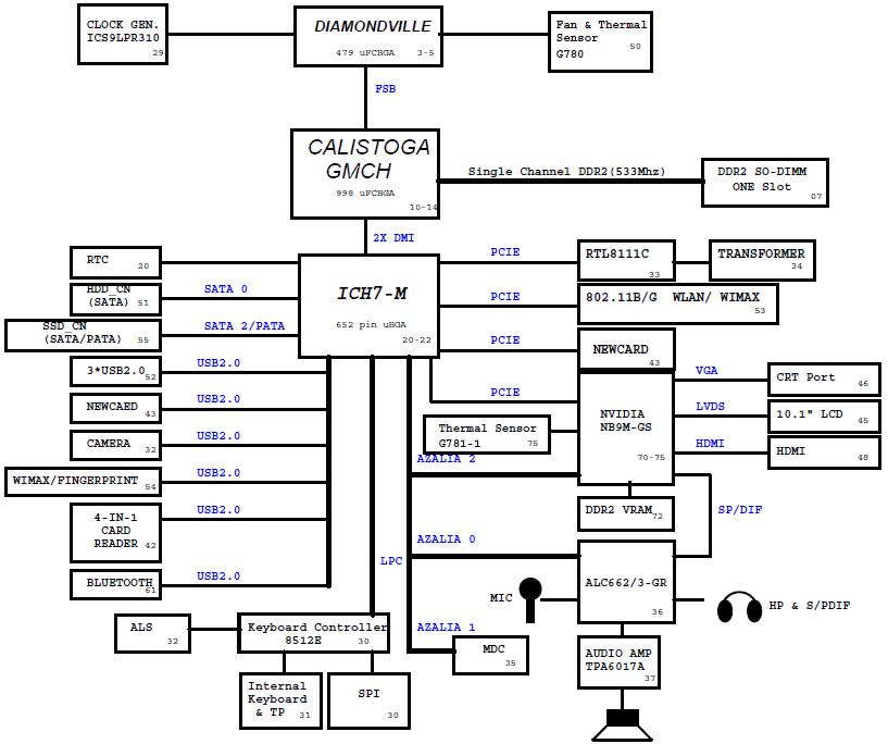 电路 电路图 电子 设计 素材 原理图 817_684