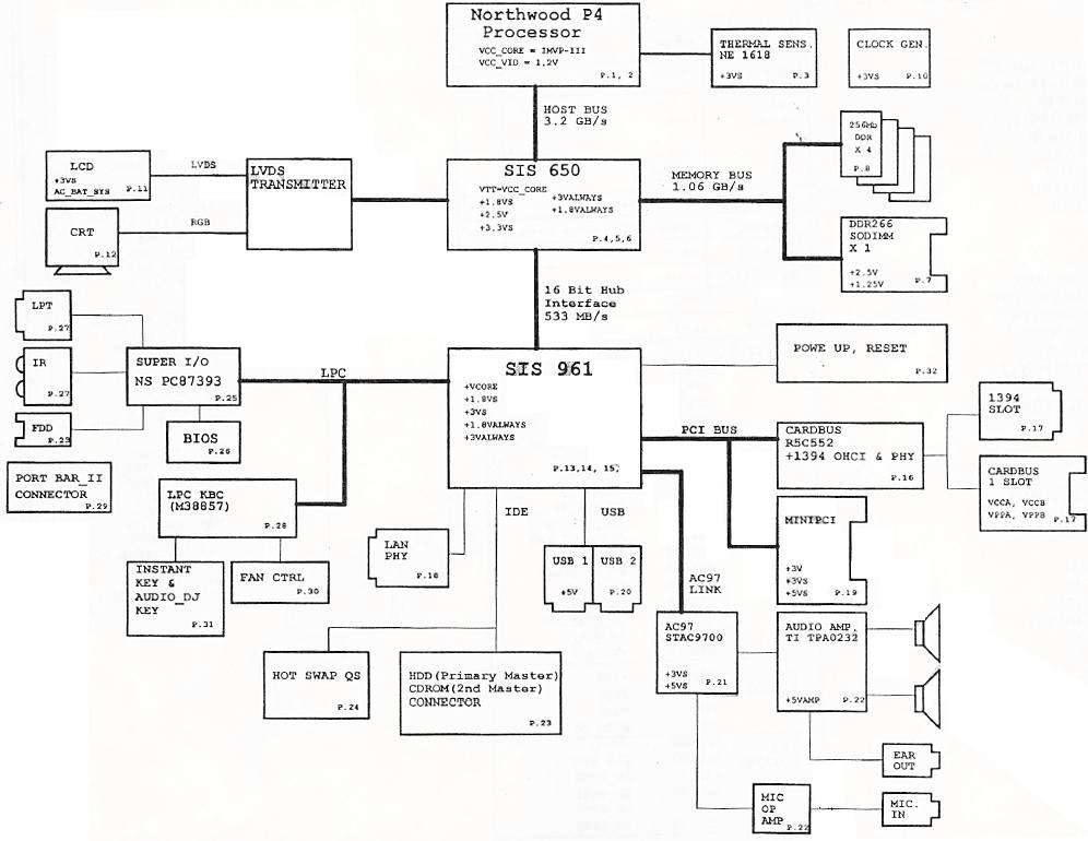 【asus- m系列】华硕m系列笔记本电脑全部机型主板相关及ics序列目录
