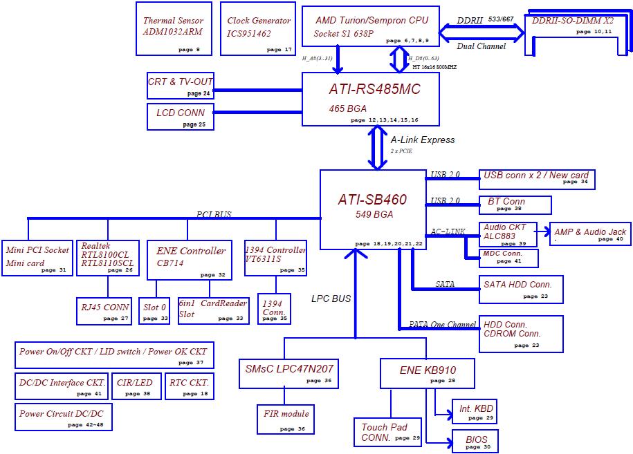 康佳lc32is68n主板电路图
