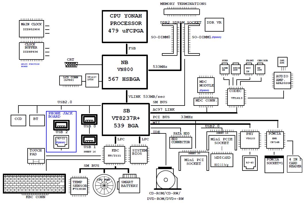 【clevo- m系列】clevo m系列笔记本电脑全部机型主板