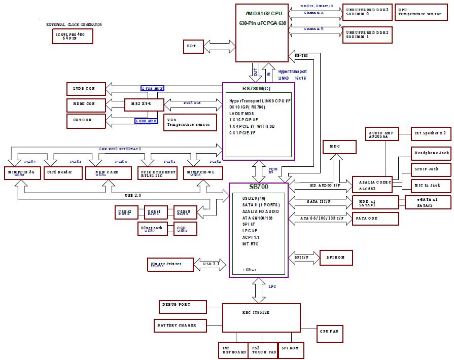 Схемы освещения для дома