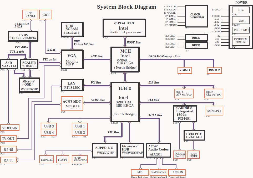 lp系列笔记本电脑全部机型