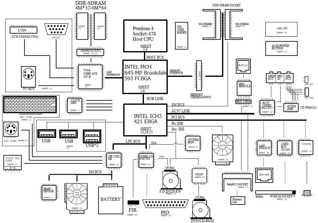 Clevo 5000P Series 5620P Laptop Motherboard Schematic Diagram