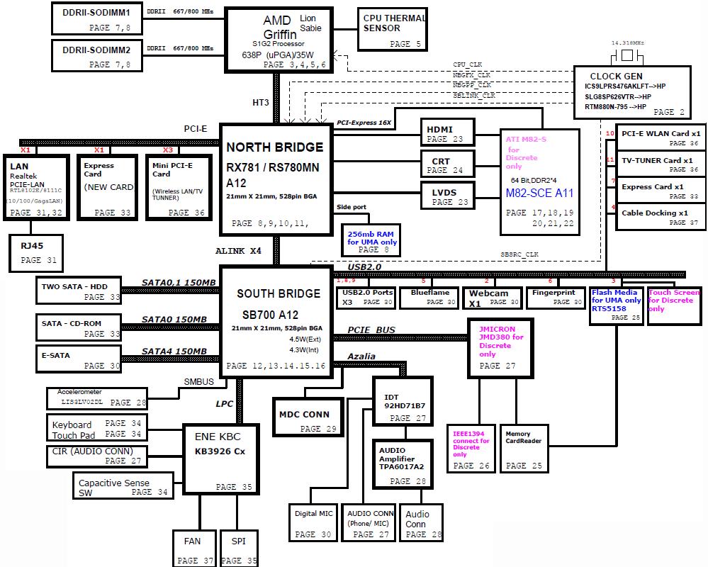 Hp dv5 diagram free download wiring diagrams 4012 qtviiidu png hp pavilion dv5 series dv5 1030ec notebook motherboard schematic diagram at hp pavilion dv5 diagram pooptronica Choice Image