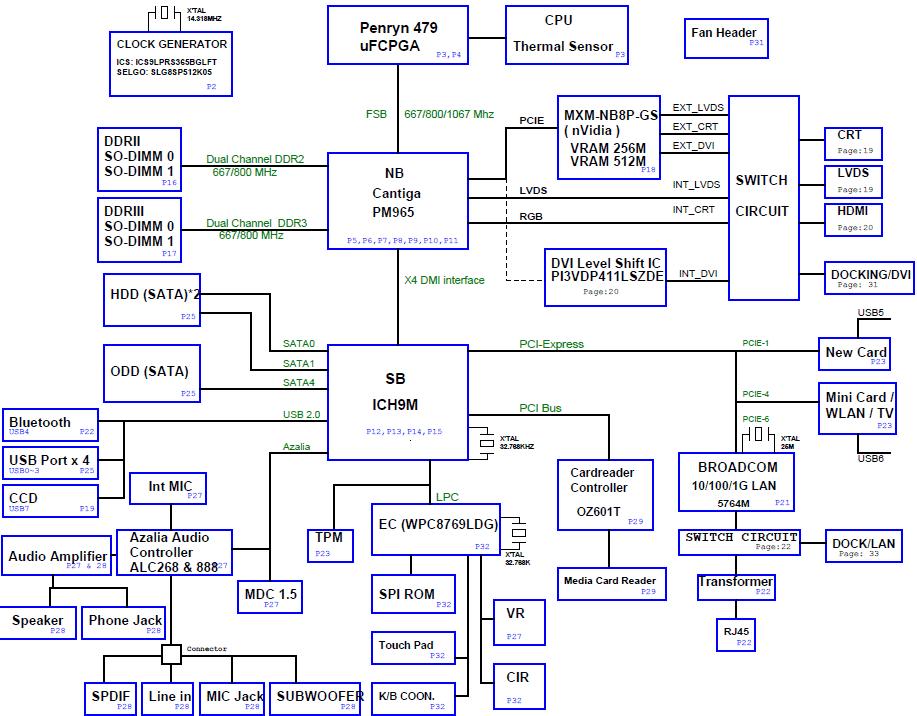 44 png rh laptop schematics com Types of Schematic Diagrams Types of Schematic Diagrams