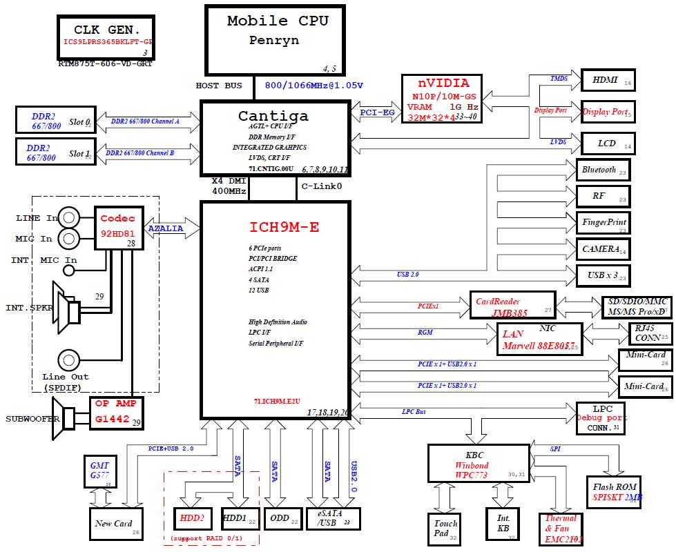 5305.mOIXh1.png Laptop Schematics on laptop model, laptop clip art, laptop power, laptop exploded view, laptop disassembly, laptop working, laptop repair, laptop wire diagram, laptop components, laptop cable, laptop drawing, laptop software, laptop 3d, laptop system, laptop circuit diagram, laptop lcd problem, laptop motherboard diagram, laptop monitor, laptop features, laptop display,
