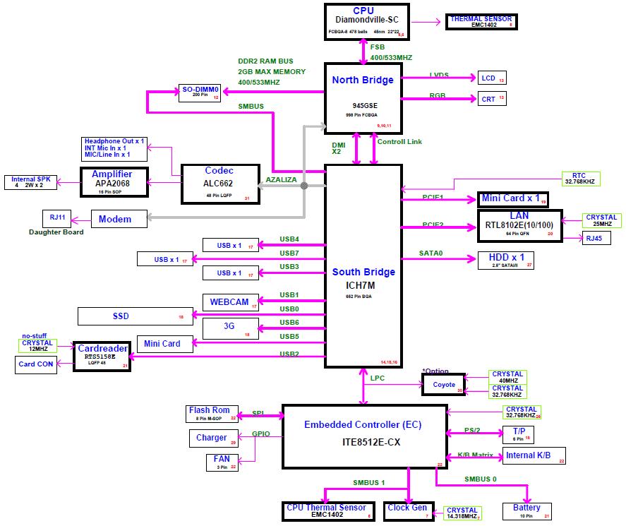 apa2308ic电路图