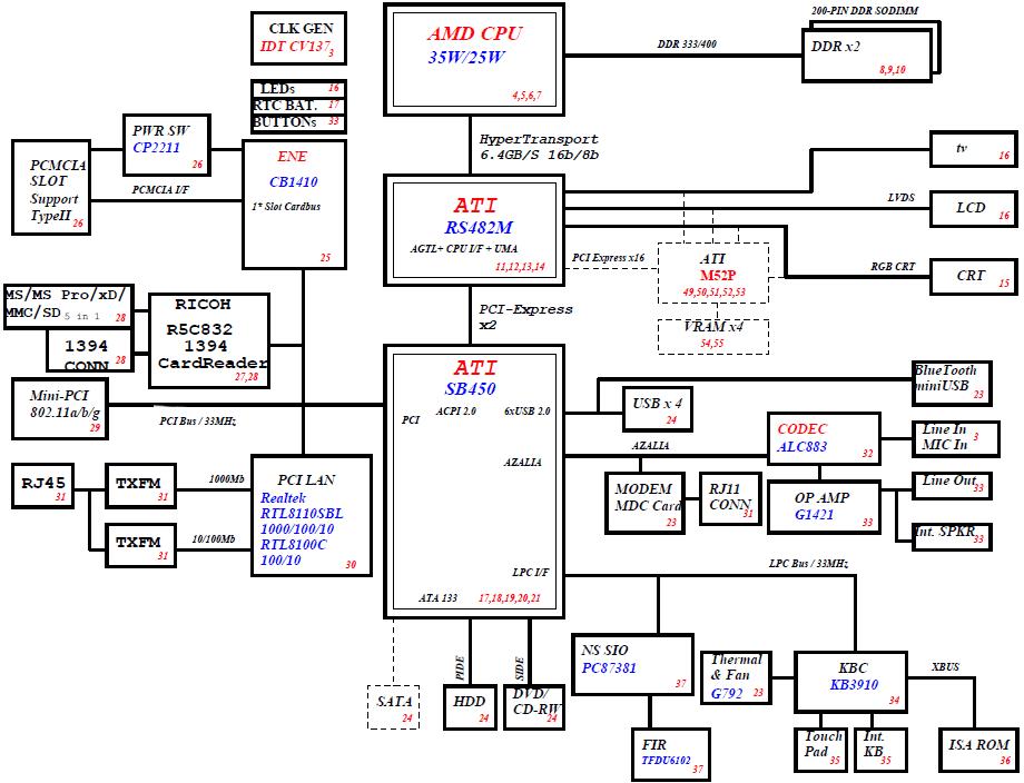 德生r9710电路原理图