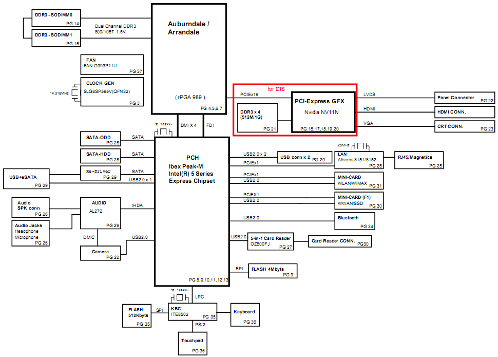lenovo g series laptops (lenovo) g360 laptop (lenovo) , motherboard schematic  diagram