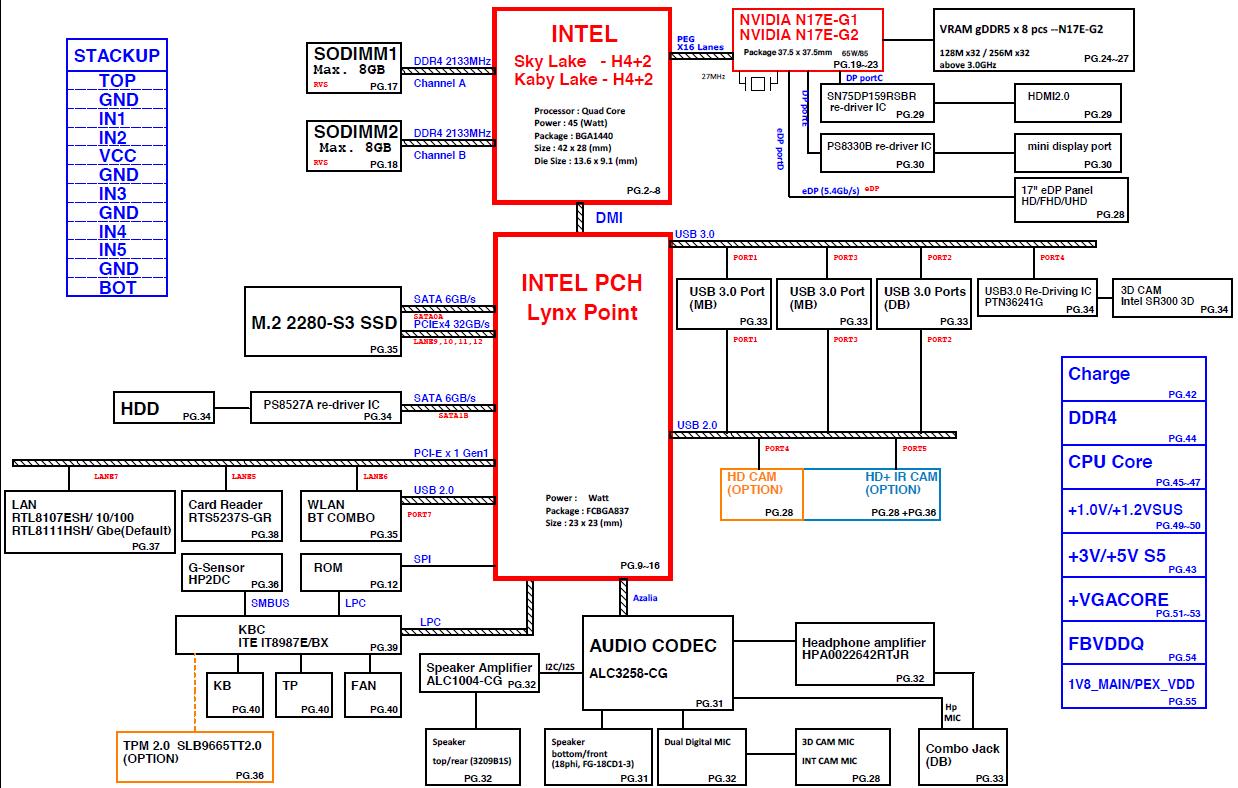 Quanta >, G38D motherboard Schematic diagram