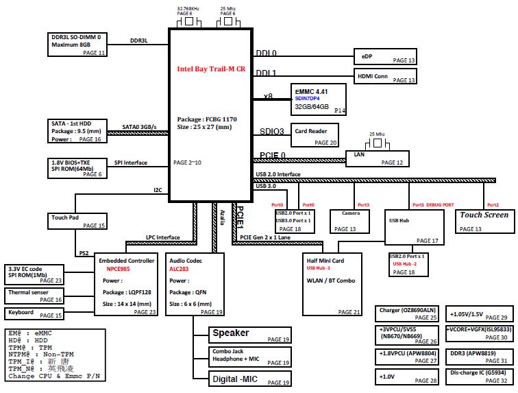 BIOS CHIP ACER ASPIRE V3-112P