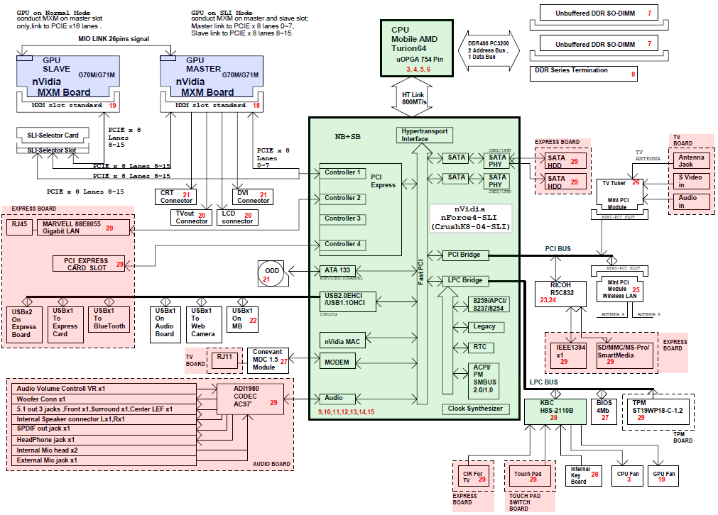 Alienware motherboard diagram with labels application wiring diagram w830dax png rh laptop schematics com modern motherboard diagram with labels motherboard diagram with labels pdf ccuart Image collections
