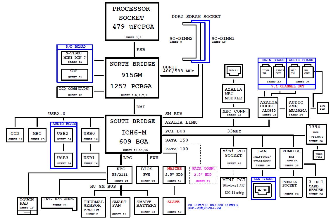 【Alienware- Sentia系列】Alienware Sentia电脑全部机型主板相关及ICS序列目录 爱拆客-最专业的笔记本拆机,笔记本拆解,笔记本散热,笔记本改装,笔记本升级,笔记本评测-技术网站